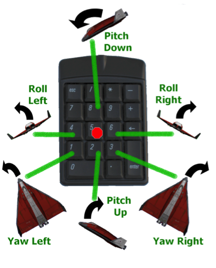 Rotation Mode Keypad